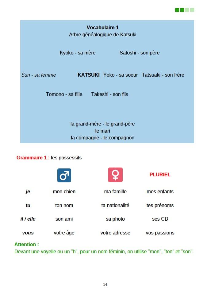 エコールサンパのフランス語教材「出会いのフランス語」の14ページ目