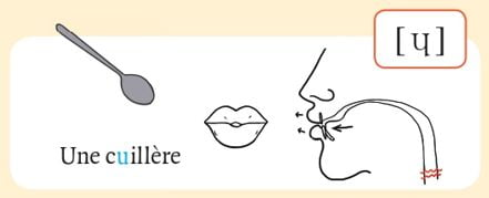発音記号 - ɥ - une cuillère