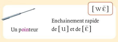 発音記号 - ɔ̃ - non